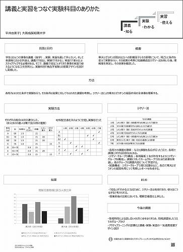 20160528 日本家政学会